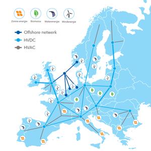 Supernetwerk Europa