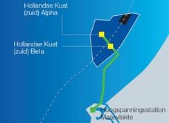 Het nieuwe windpark voor de Hollandse kust